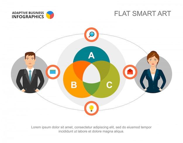 2つのビジネスプロセスは、プレゼンテーションのためのチャートテンプレートを処理します。