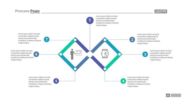 説明付きの2つのセグメントオプションチャート