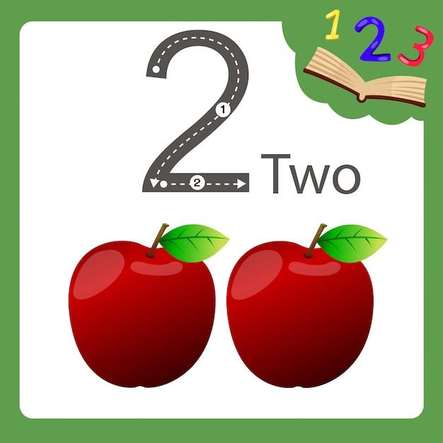 2つの数字のリンゴの要素
