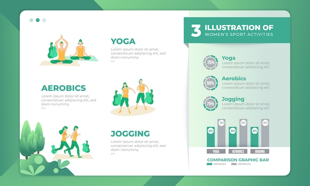 3 illustration of women's sport activities with infographic on landing page template