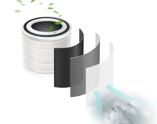 3 layer air purifier material filters pollutants, viruses, bacteria, pm2.5, dust. the filter system ensures fresh air.