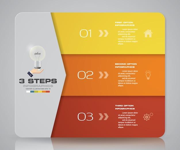 3 steps chart for data presentation.