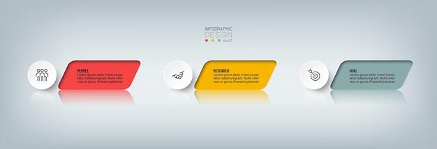 サークルインフォグラフィックデザインの3つのステップ。