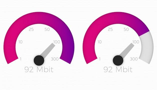 スピードメーターインターネットスピード300 mb