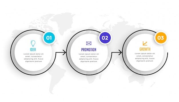 円形のタイムラインの3つのステップのインフォグラフィックテンプレートデザイン