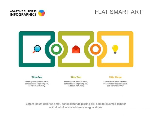 3つの段階のプロセスチャートスライドテンプレート。ビジネスデータ。ステージ、プラン、デザイン。