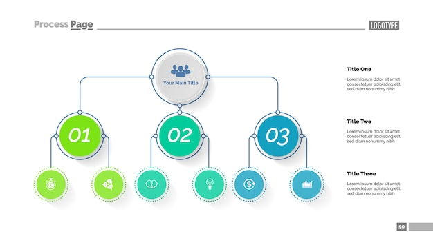 3つのオプションがあるツリーチャート。組織図、ビジネス階層図