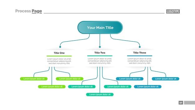 3つの要素を持つツリー図テンプレート