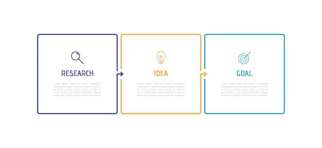 ビジネスプロセスインフォグラフィックテンプレート。番号3のオプションまたはステップを備えた細い線のデザイン。