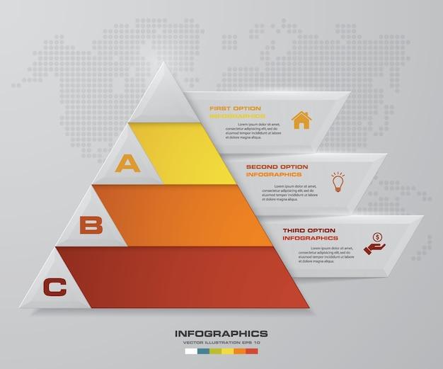 3ステップピラミッドチャート
