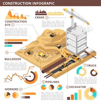 Строительство здания 3d изометрические вектор промышленных инфографики шаблон