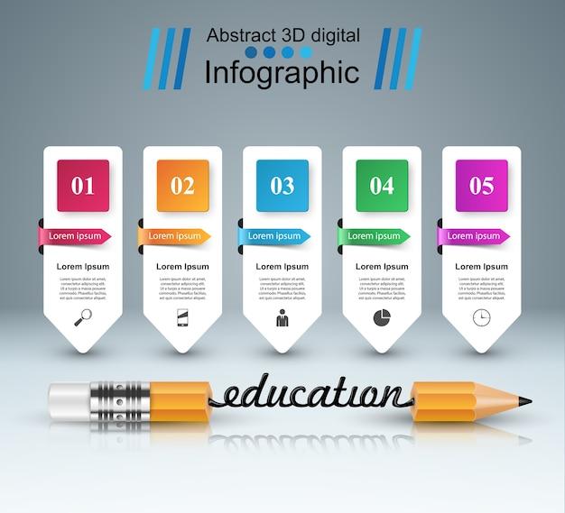 3dインフォグラフィック