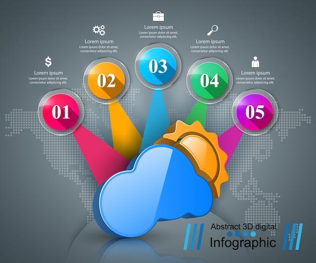 3dインフォグラフィックデザインテンプレート