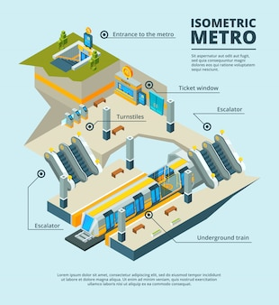 Изометрические станции метро, несколько уровней метро с туннелем поезда, эскалатора, входные электрические ворота знаки железной дороги 3d