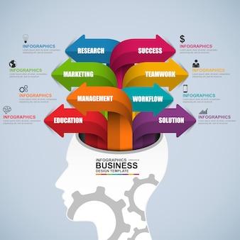 Абстрактные 3d-бизнес-мозг. может использоваться для процесса документооборота, баннера,