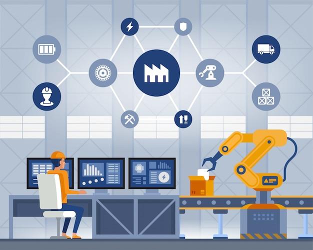 インダストリー4.0スマートファクトリコンセプト。労働者、ロボットアーム、組立ライン。技術イラスト