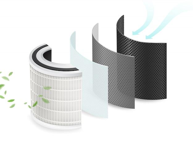 4 слоя чистых воздушных фильтров и дезинфицирующих материалов. фильтр от загрязнений, вирусов, бактерий, pm2.5, пыли, автомобильный кондиционер. система очистки воздуха для защиты от вируса короны. реалистичный файл.