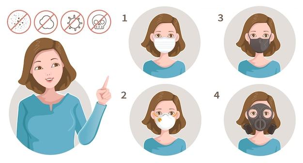 女性ポインティングジェスチャー。 4種類のマスクセット。マスクを身に着けている女性の多くのアイコン。紙パルプマスク、布フェイスマスク、n95、汚染防止、感染症やインフルエンザに対する健康的な保護マスク。