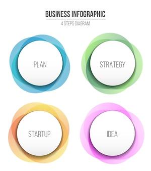 図のインフォグラフィック情報、4ビジネスステップ。