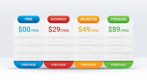 4つの製品の価格比較テンプレート