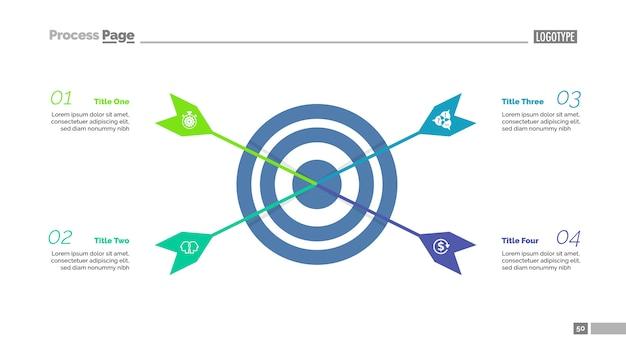 4つの矢印がターゲットプロセスチャートテンプレートに当たっています。ビジネスデータの視覚化。