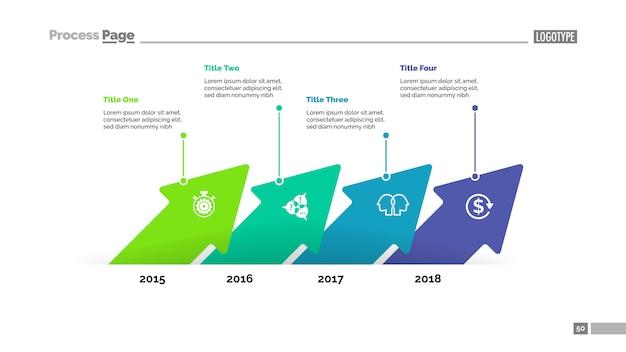 4つの矢印タイムラインプロセスチャートテンプレート。ビジネスデータ。