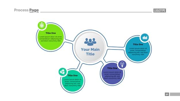 主要なアイデアダイアグラムテンプレートの4つのオプション。ビジネスデータ。グラフ、チャート