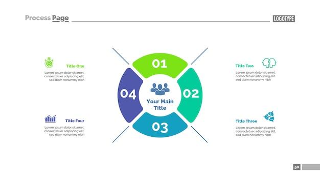 4つのオプションの戦略プロセスチャートテンプレート。ビジネスデータ。