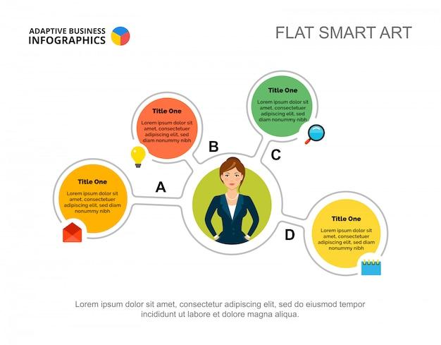 プレゼンテーションのための4つの要素のフローチャートテンプレート。ビジネスデータの視覚化。