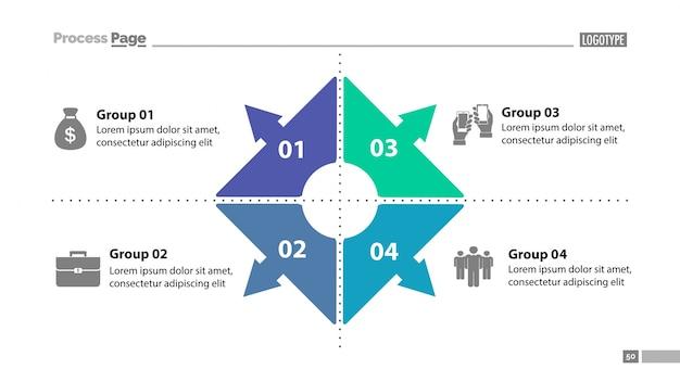 4つのグループプロセスチャートスライドテンプレート