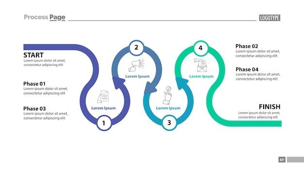4段階フローチャートスライドテンプレート
