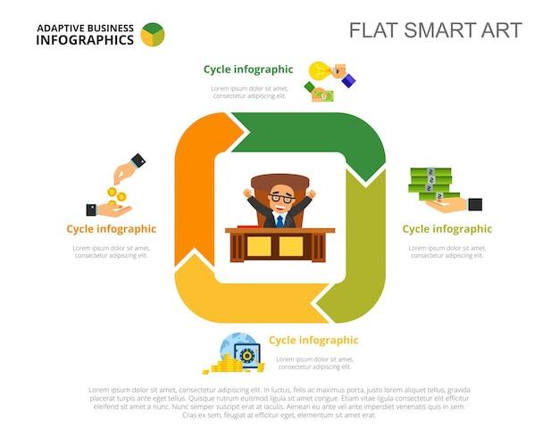 4つの財務オプションサイクルテンプレート