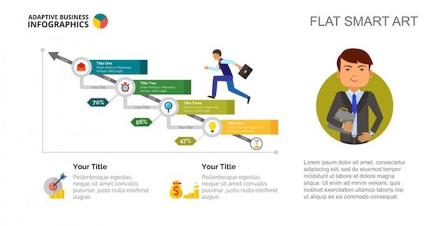 4つのステップテンプレートによるプロセスチャート