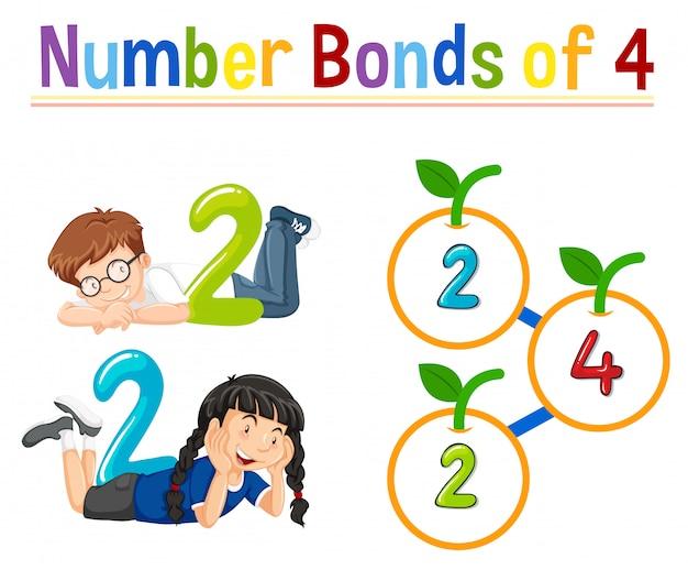 4つの番号の債券