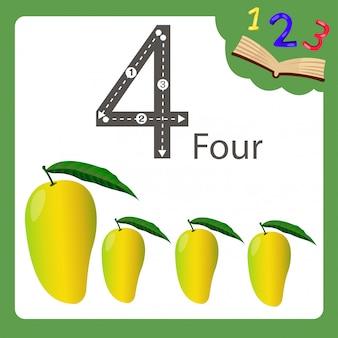 4つの数のマンゴーの要素