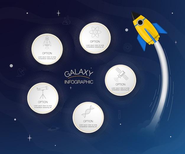 モダンなサーカスインフォグラフィック、ロケットのコンセプト、4つのオプションの図