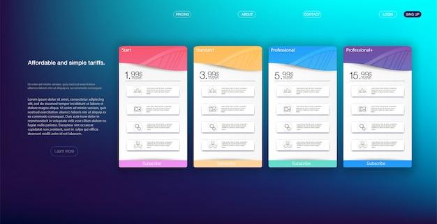 4つのオプションを含む価格表価格比較表。アートモダンバナーリスト。抽象的な概念グラフィックのウェブサイト、アプリケーション要素