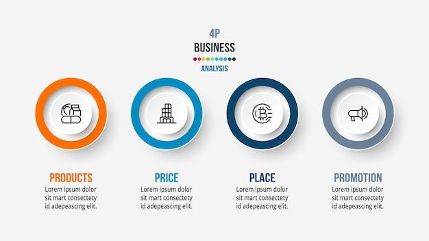 4p分析ビジネスインフォグラフィックテンプレート