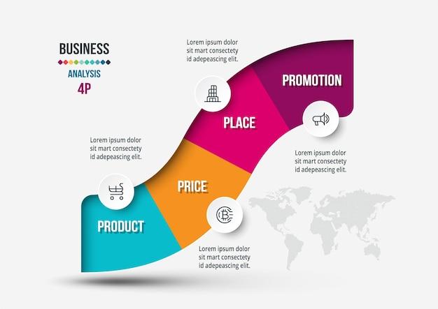 4p分析ビジネスまたはマーケティングインフォグラフィックテンプレート