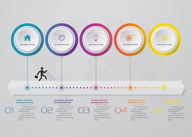 タイムラインの5つのステップinfographics要素図。