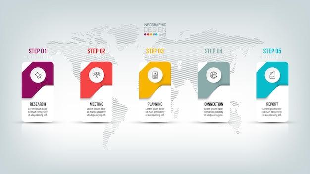 5ステップのインフォグラフィックデザイン。