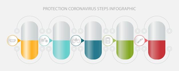 5 шагов медицинской защиты от коронавируса, шаг инфографики с маской, вирусом, легкими, шприцем и значком врача