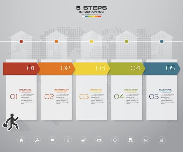 5 steps timeline for your presentation.
