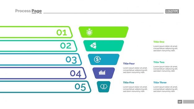5つのステップテンプレートを使用したファンネルチャート