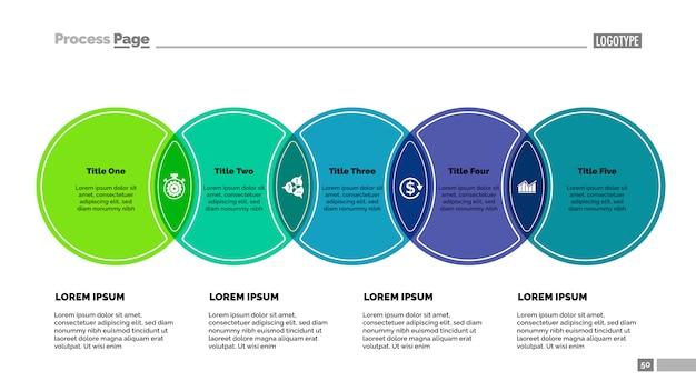5つの円のプロセスチャートテンプレート。ビジネスデータ。