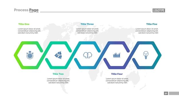 5つのステップのワークフロープロセスチャートテンプレート。ビジネスデータの視覚化。