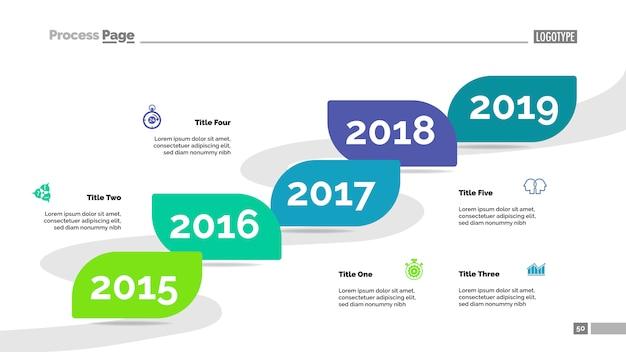 5年間のタイムラインプロセスチャートテンプレート。ビジネスデータの視覚化。