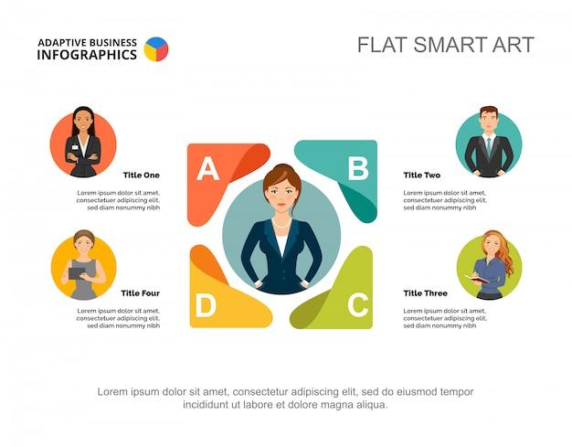 5つのマネージャーのプロセスチャートテンプレート。ビジネスデータ。