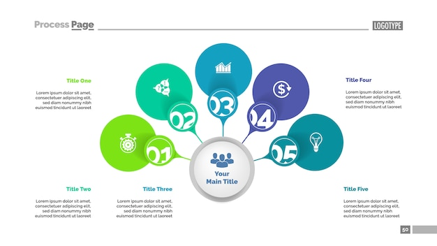 5つのオプションの戦略プロセスチャートテンプレート。ビジネスデータ。