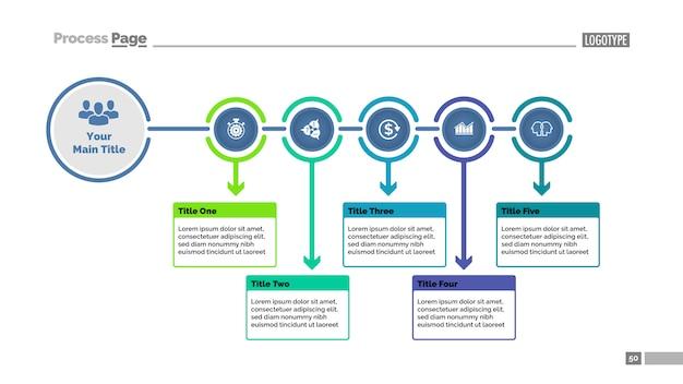 5つのステップのプロセスチャートスライドテンプレート。ビジネスデータ。フローチャート、図